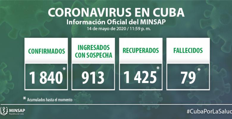 Cuba supera los 1.800 casos de Covid-19 y registra otra muerte
